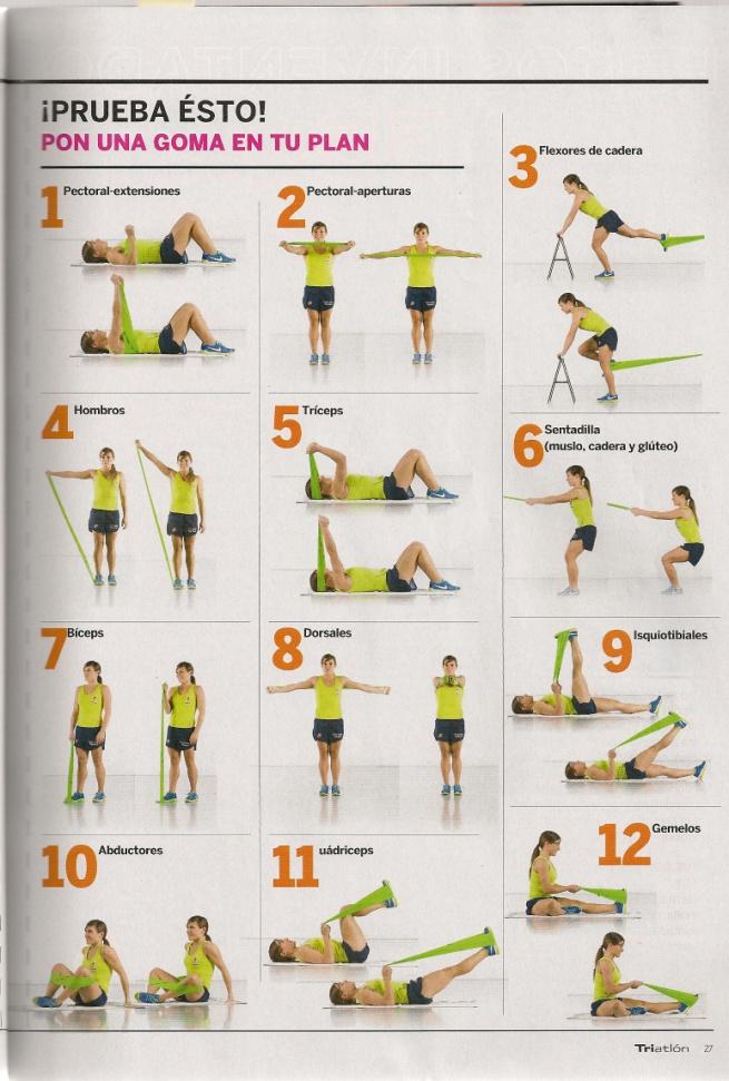 Ejercicios con gomas ironcatblog - Como hacer gimnasia en casa ...
